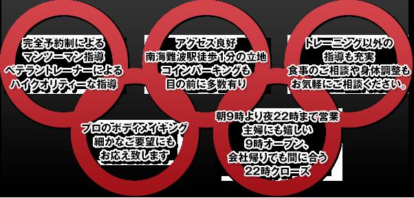 5circle